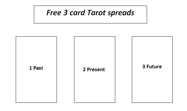 free 3 card tarot readings